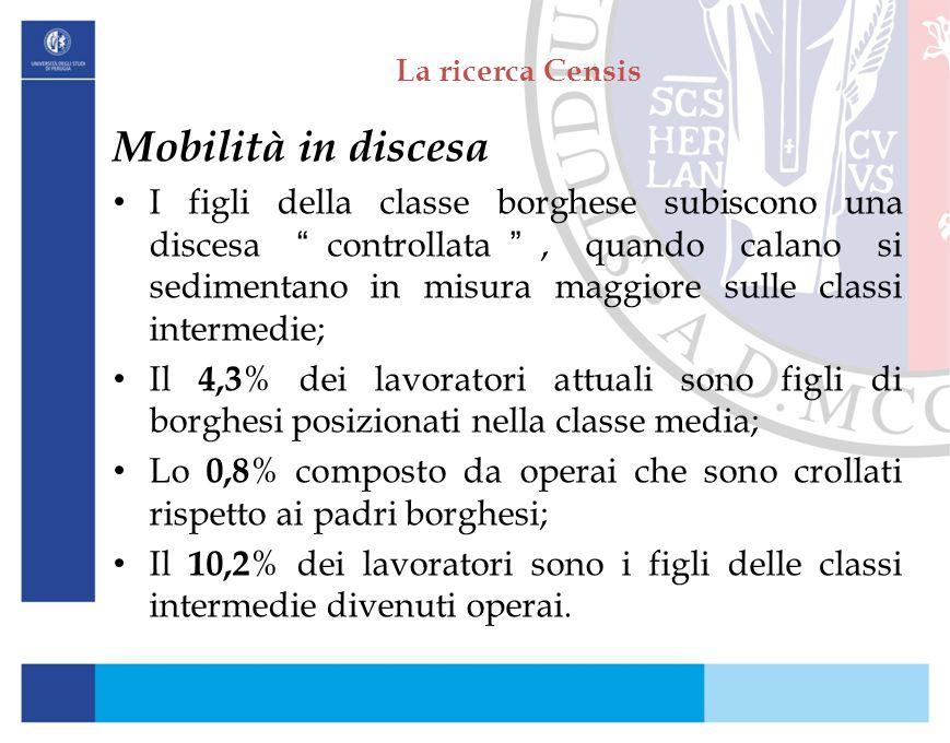 La ricerca Censis Mobilità in discesa.