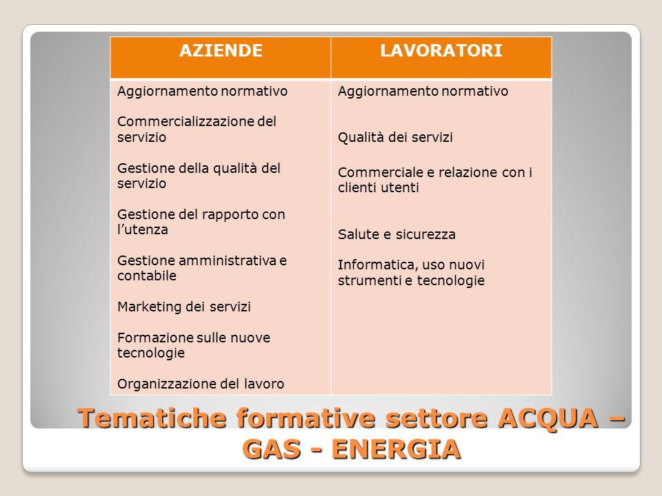 Tematiche formative settore ACQUA – GAS - ENERGIA