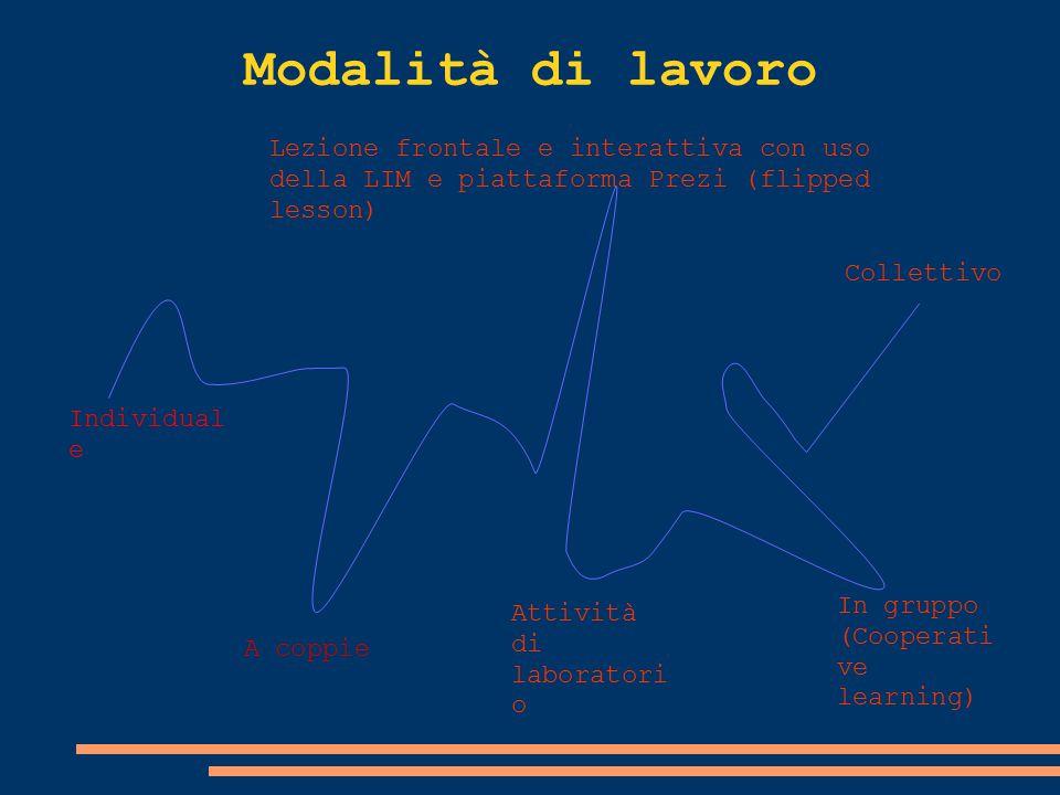 Modalità di lavoro Lezione frontale e interattiva con uso della LIM e piattaforma Prezi (flipped lesson)