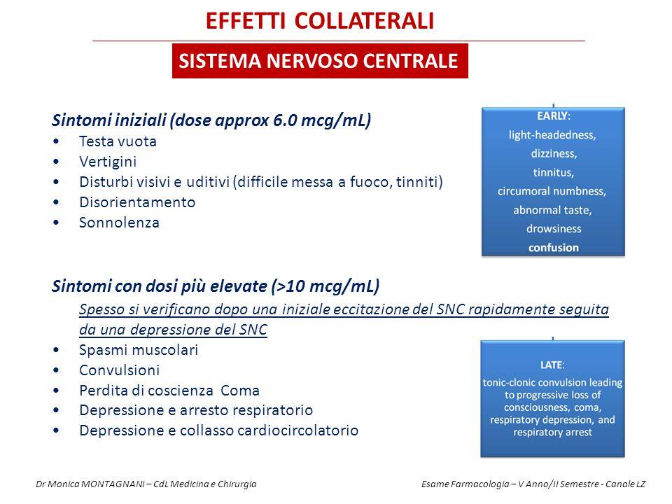EFFETTI COLLATERALI Sistema Nervoso Centrale