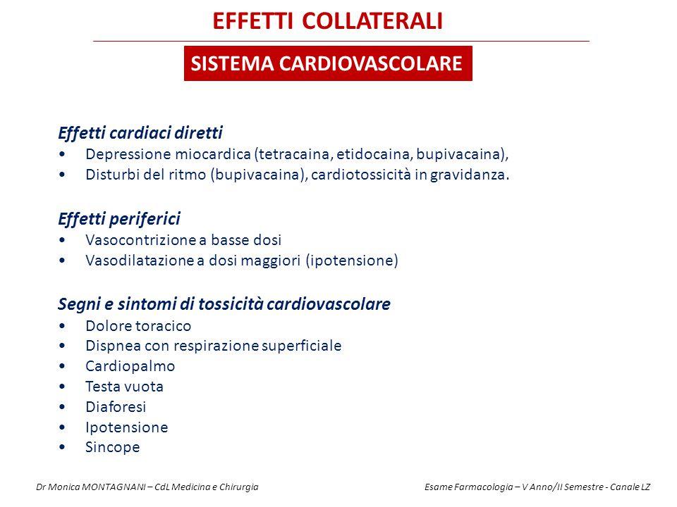 EFFETTI COLLATERALI Sistema Cardiovascolare Effetti cardiaci diretti