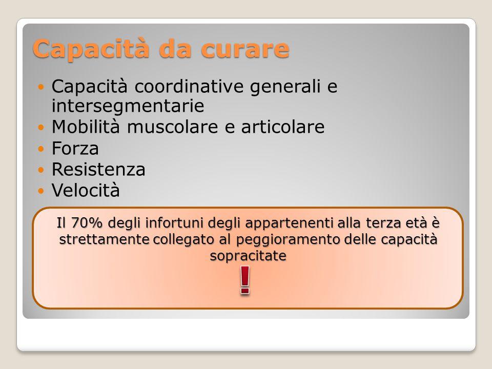 ! Capacità da curare Capacità coordinative generali e intersegmentarie