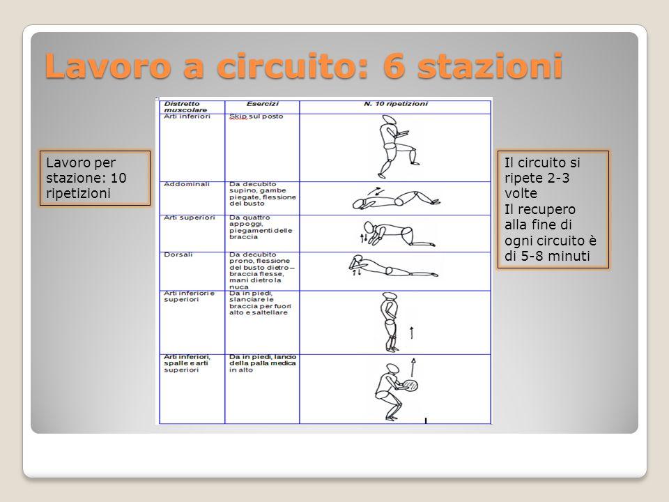 Lavoro a circuito: 6 stazioni