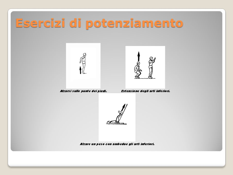Esercizi di potenziamento