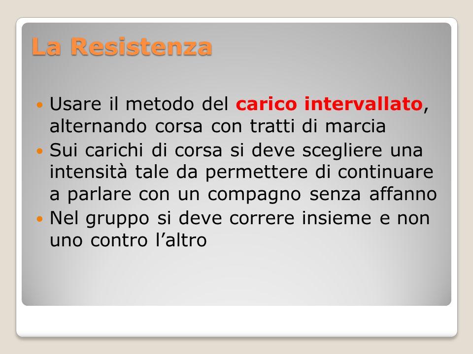 La Resistenza Usare il metodo del carico intervallato, alternando corsa con tratti di marcia.