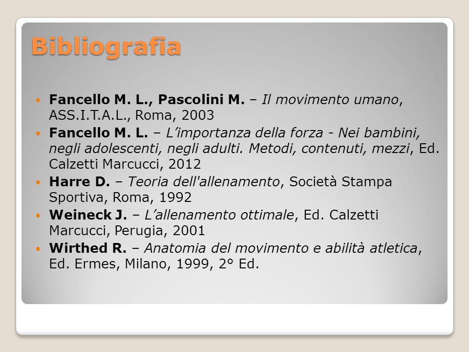 Bibliografia Fancello M. L., Pascolini M. – Il movimento umano, ASS.I.T.A.L., Roma, 2003.