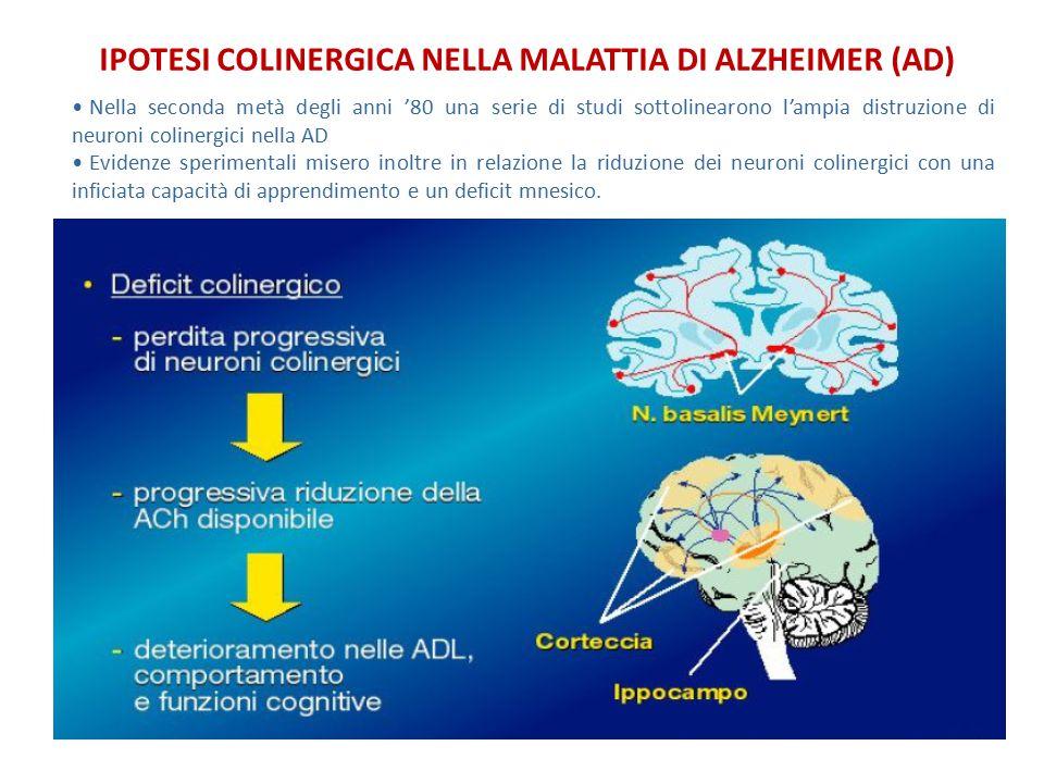 IPOTESI COLINERGICA NELLA MALATTIA DI ALZHEIMER (AD)
