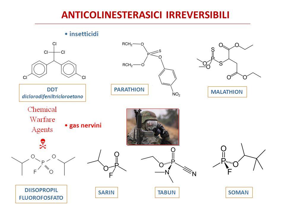 ANTICOLINESTERASICI IRREVERSIBILI diclorodifeniltricloroetano