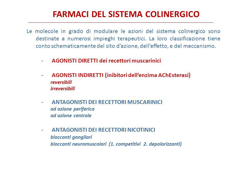 FARMACI DEL SISTEMA COLINERGICO