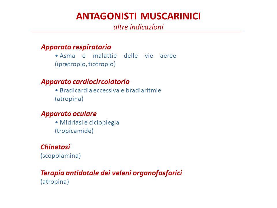 ANTAGONISTI MUSCARINICI