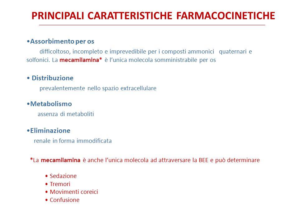 PRINCIPALI CARATTERISTICHE FARMACOCINETICHE