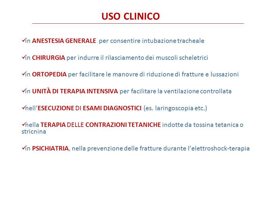 USO CLINICO in anestesia generale per consentire intubazione tracheale