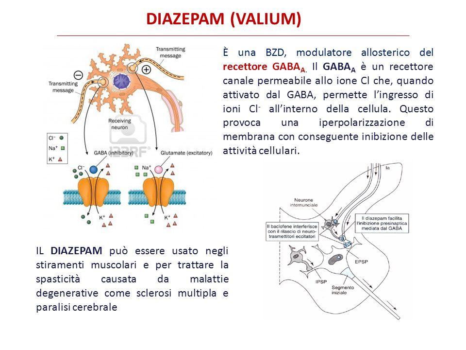 DIAZEPAM (VALIUM)