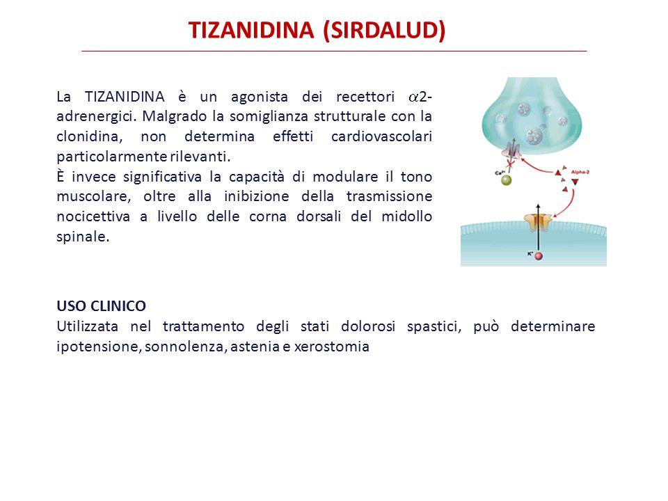 TIZANIDINA (SIRDALUD)