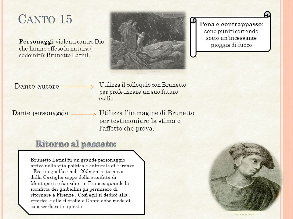 Canto 15 Ritorno al passato: Dante autore Dante personaggio