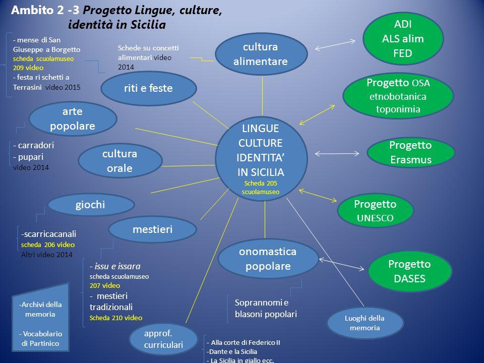 Ambito 2 -3 Progetto Lingue, culture, identità in Sicilia