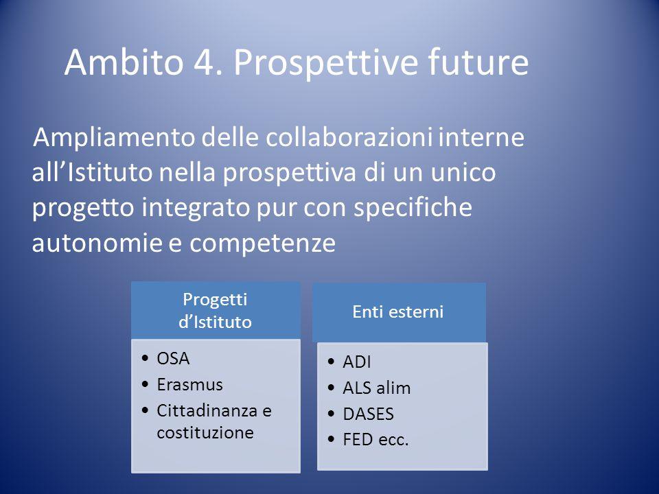Ambito 4. Prospettive future