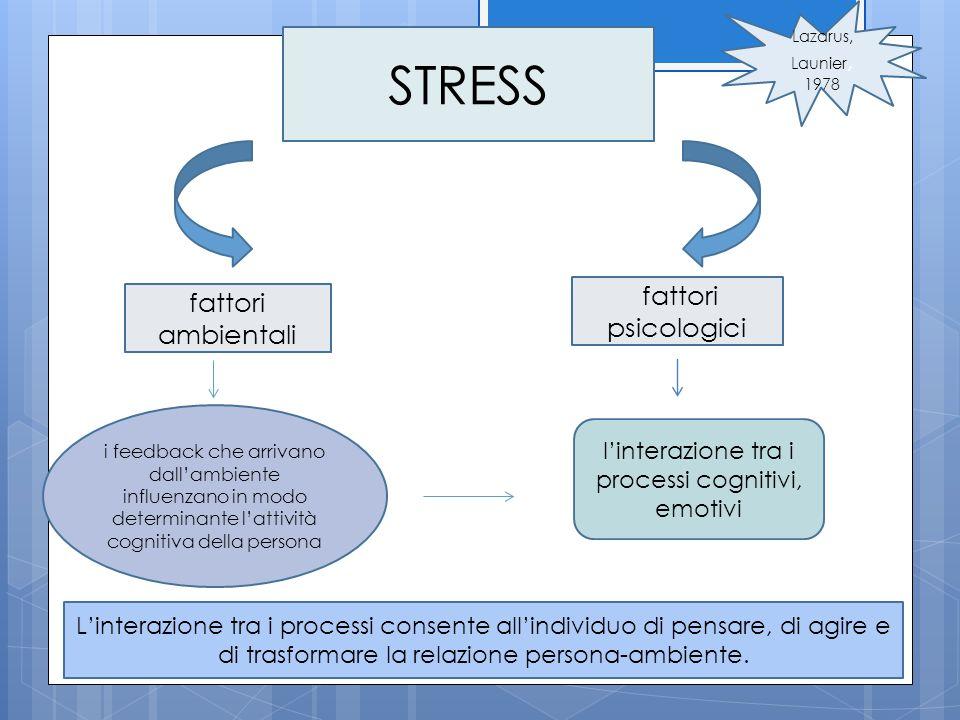 l'interazione tra i processi cognitivi, emotivi