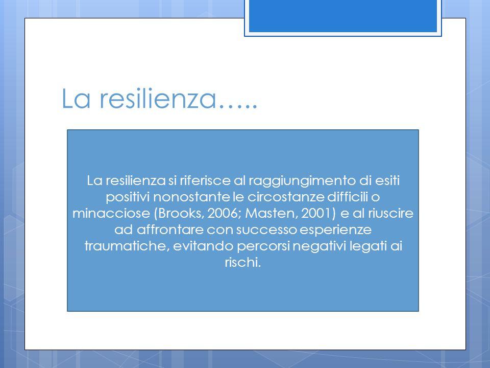 La resilienza…..