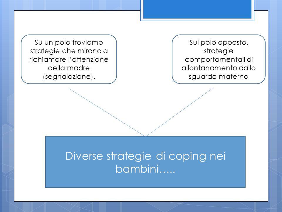 Diverse strategie di coping nei bambini…..