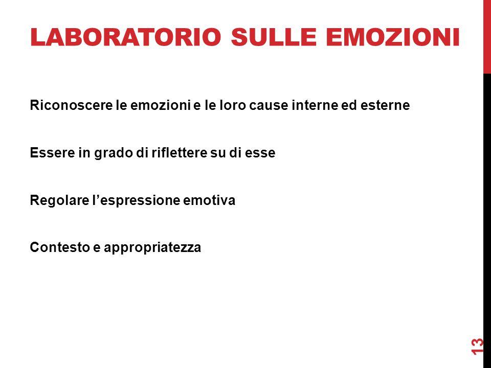 Laboratorio sulle emozioni