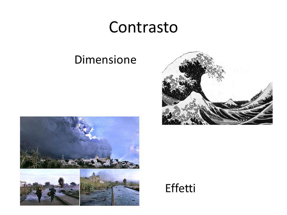 Contrasto Dimensione Effetti