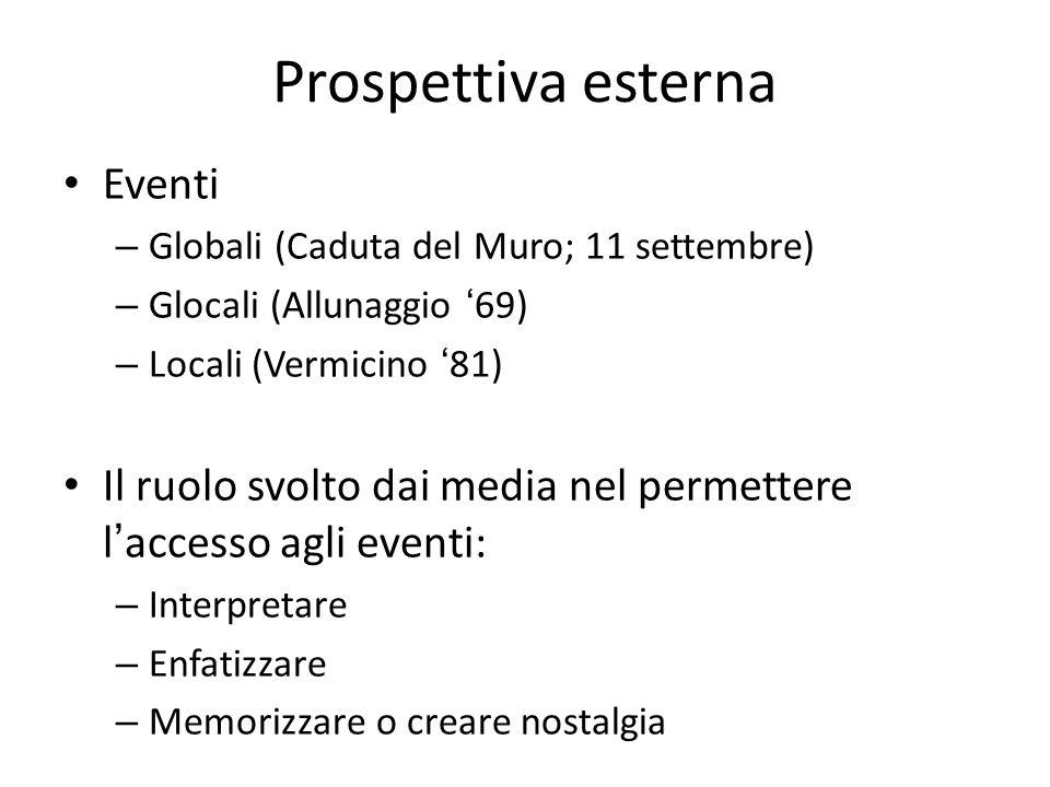 Prospettiva esterna Eventi