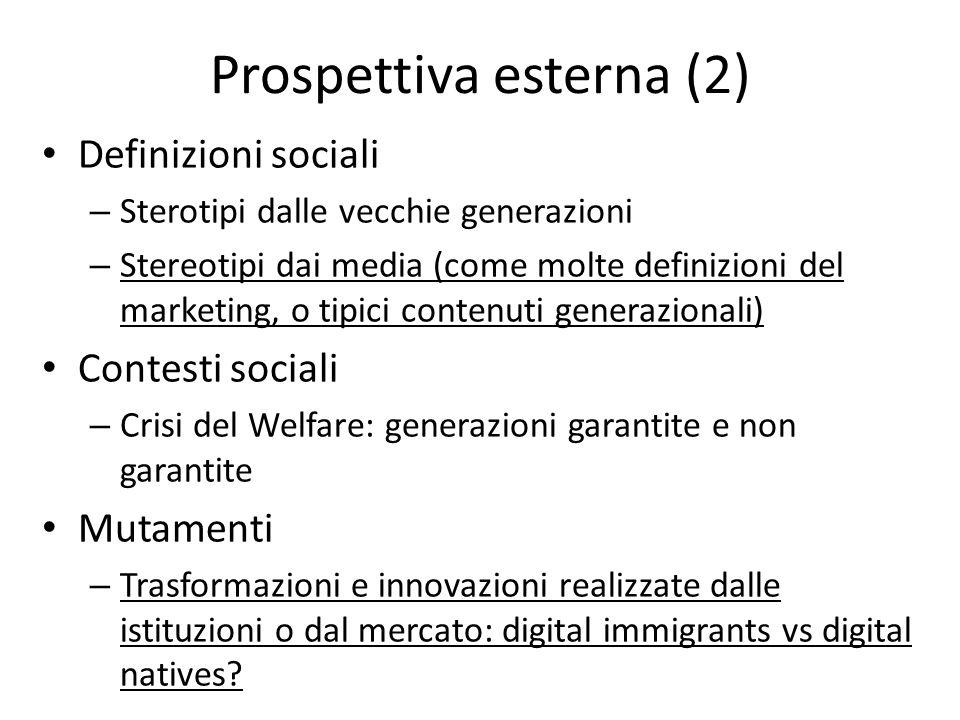 Prospettiva esterna (2)
