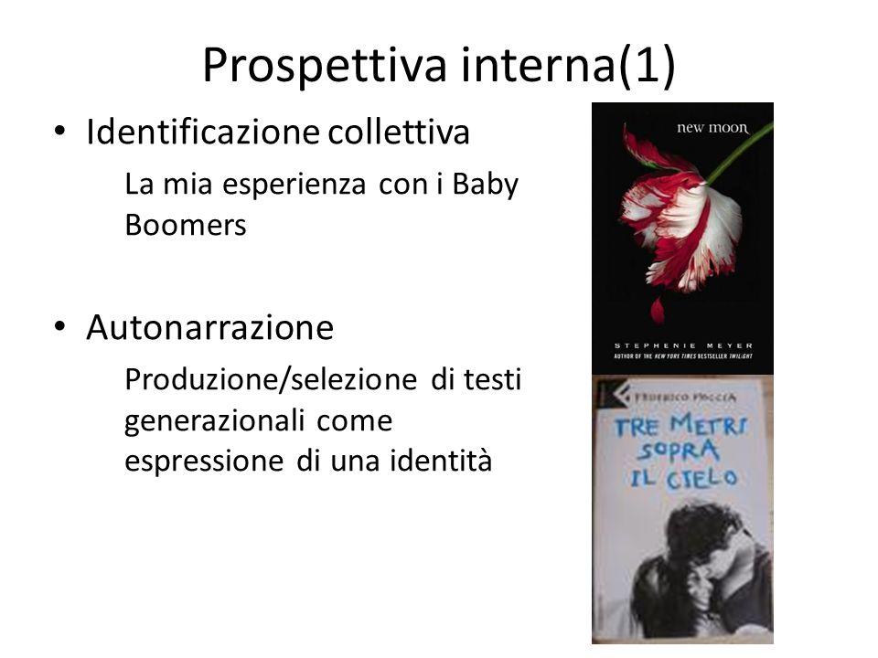 Prospettiva interna(1)