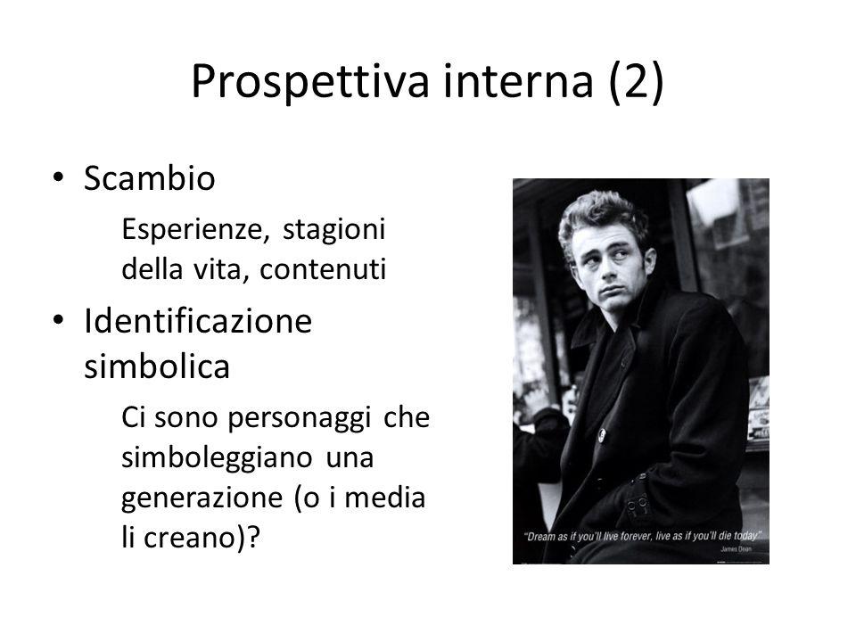 Prospettiva interna (2)