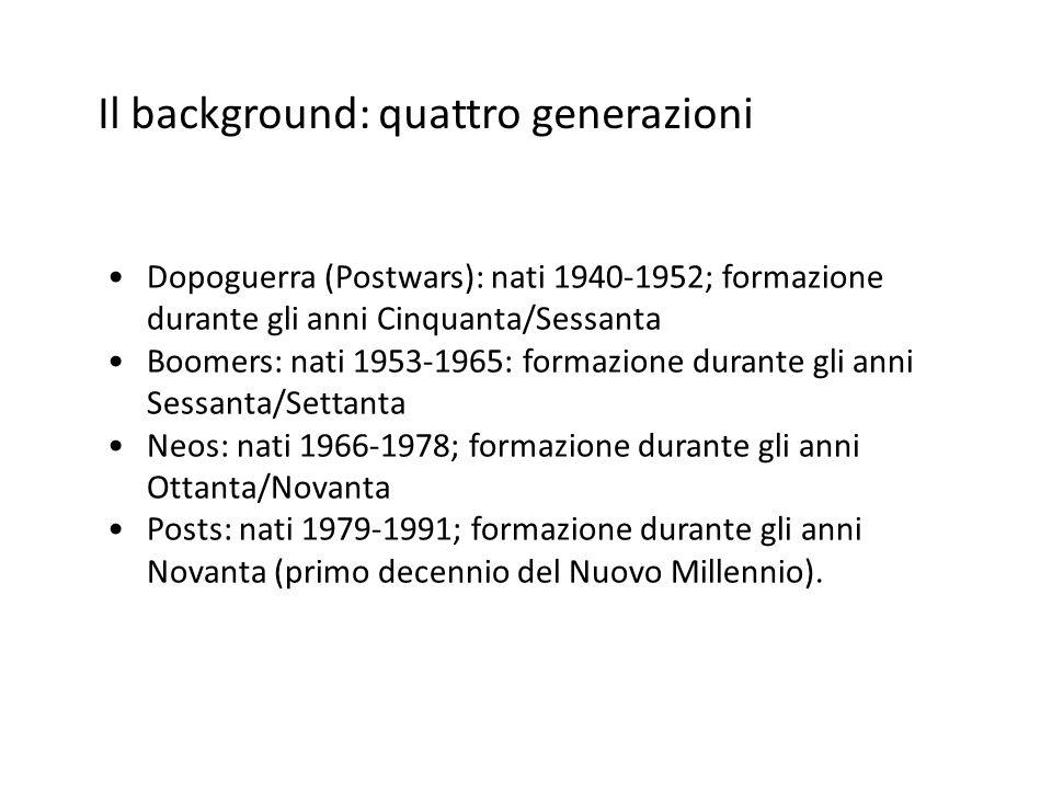 Il background: quattro generazioni