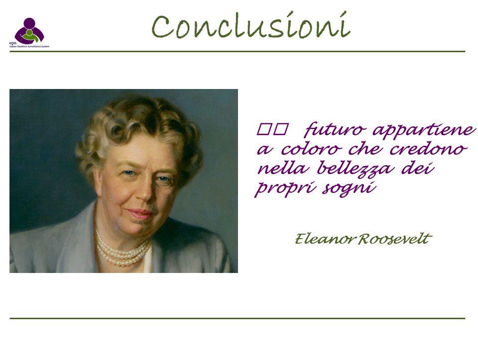 Conclusioni Il futuro appartiene