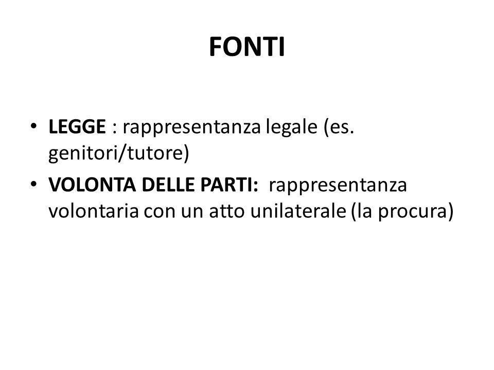 FONTI LEGGE : rappresentanza legale (es. genitori/tutore)