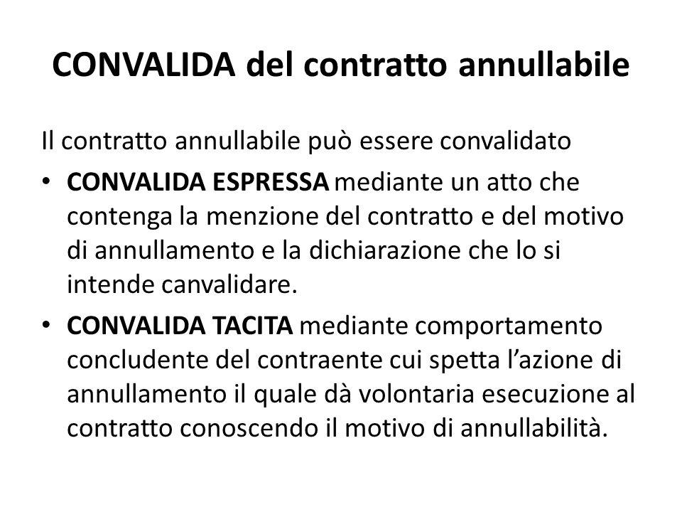CONVALIDA del contratto annullabile