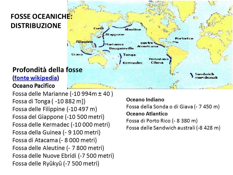 FOSSE OCEANICHE: DISTRIBUZIONE