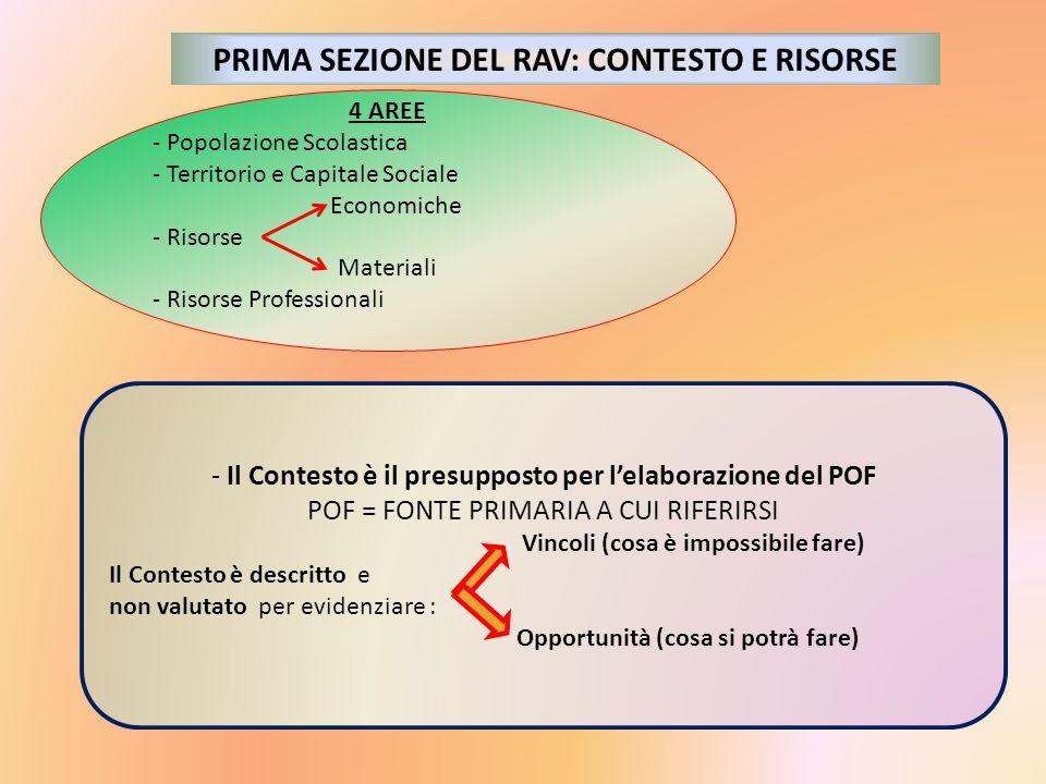 PRIMA SEZIONE DEL RAV: CONTESTO E RISORSE