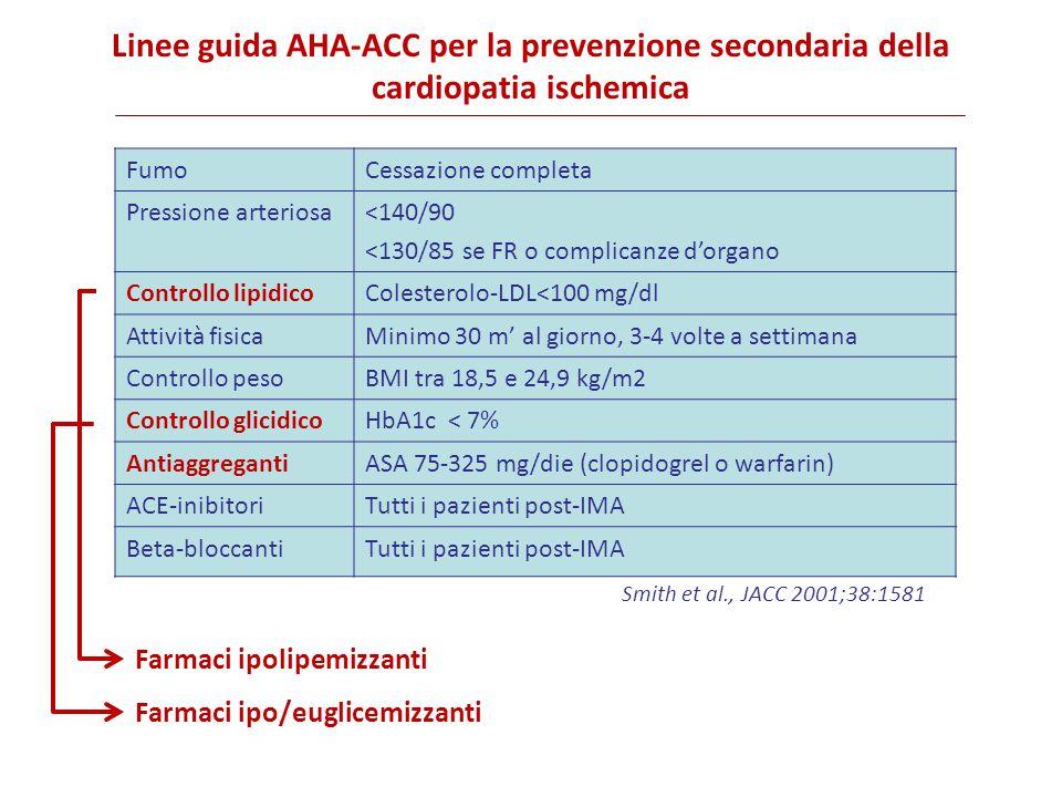 Linee guida AHA-ACC per la prevenzione secondaria della cardiopatia ischemica