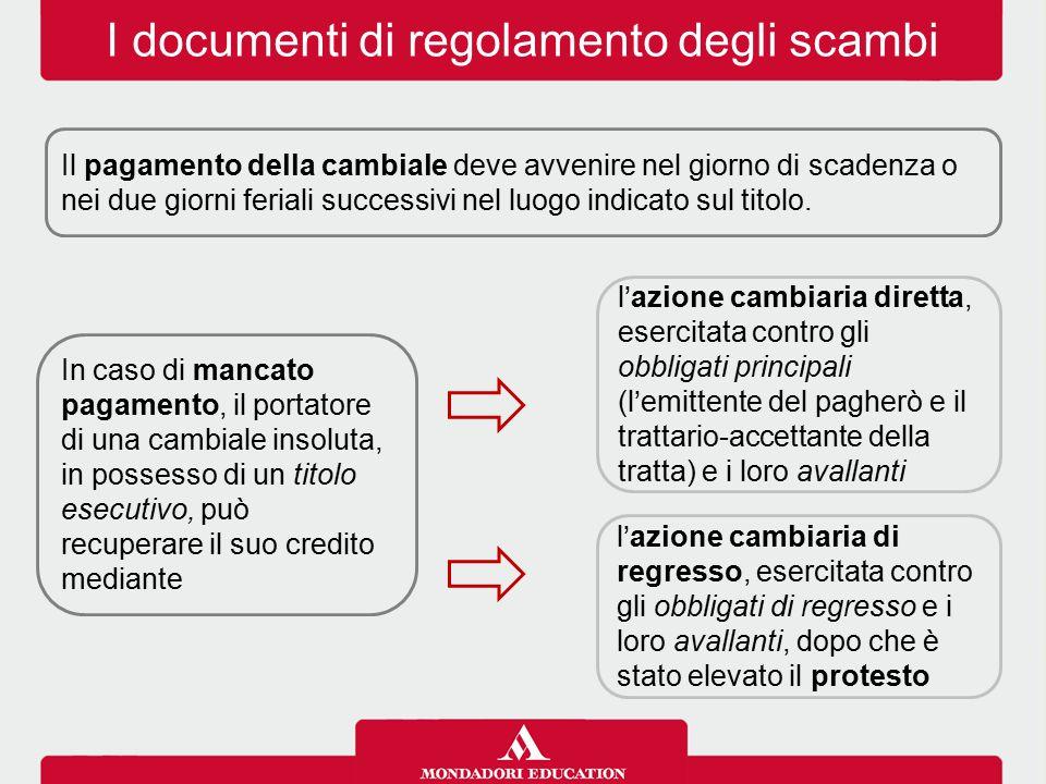I documenti di regolamento degli scambi