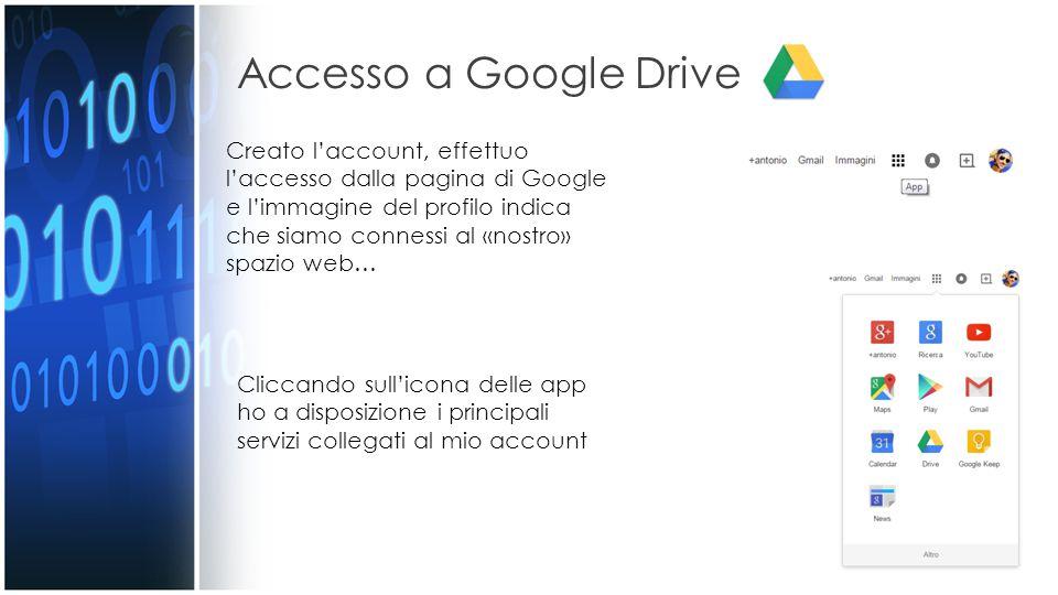 Accesso a Google Drive