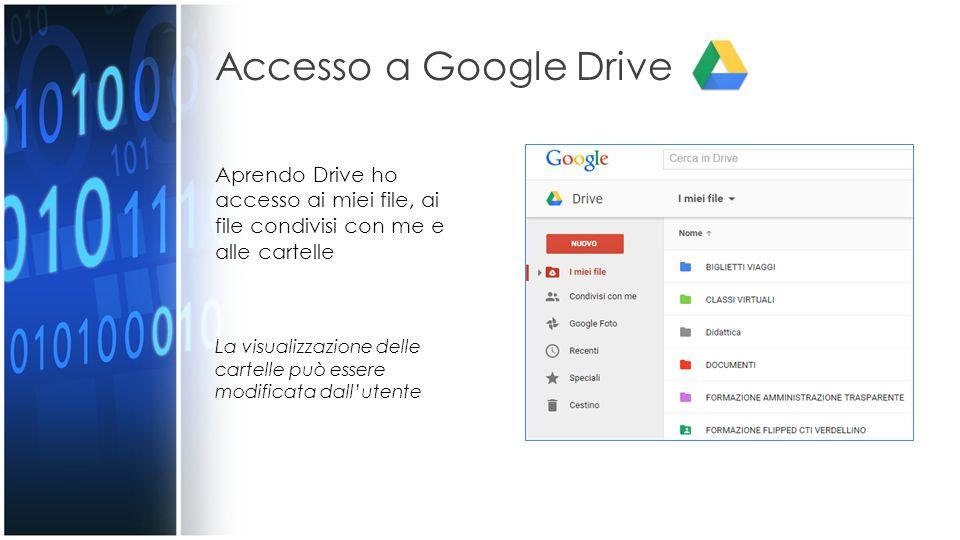 Accesso a Google Drive Aprendo Drive ho accesso ai miei file, ai file condivisi con me e alle cartelle.