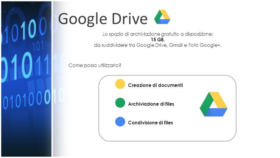 Google Drive Lo spazio di archiviazione gratuito a disposizione: