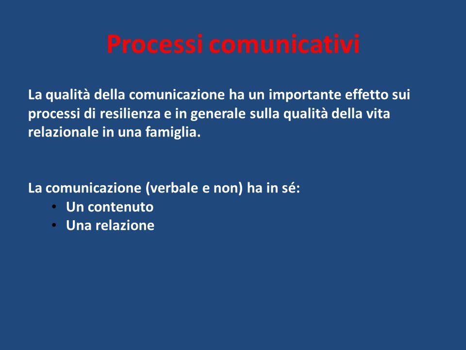Processi comunicativi