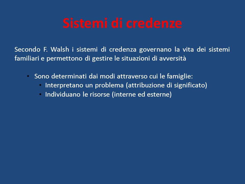 Sistemi di credenze Secondo F. Walsh i sistemi di credenza governano la vita dei sistemi familiari e permettono di gestire le situazioni di avversità.