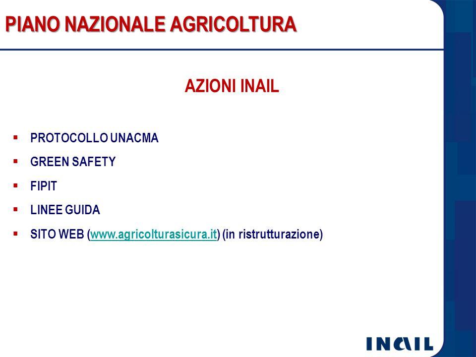 PIANO NAZIONALE AGRICOLTURA