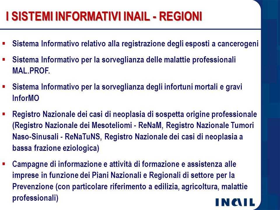 I SISTEMI INFORMATIVI INAIL - REGIONI