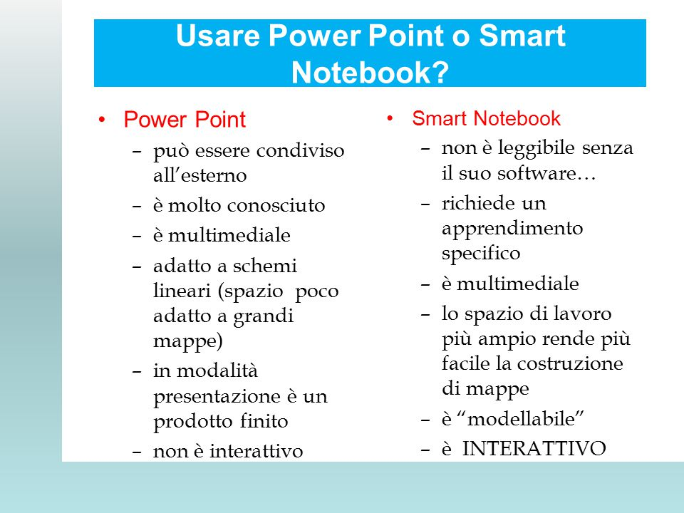 Usare Power Point o Smart Notebook