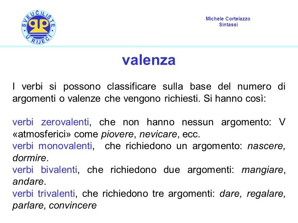 valenza I verbi si possono classificare sulla base del numero di argomenti o valenze che vengono richiesti. Si hanno così: