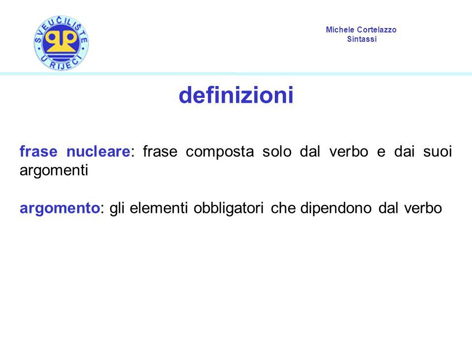 definizioni frase nucleare: frase composta solo dal verbo e dai suoi argomenti. argomento: gli elementi obbligatori che dipendono dal verbo.