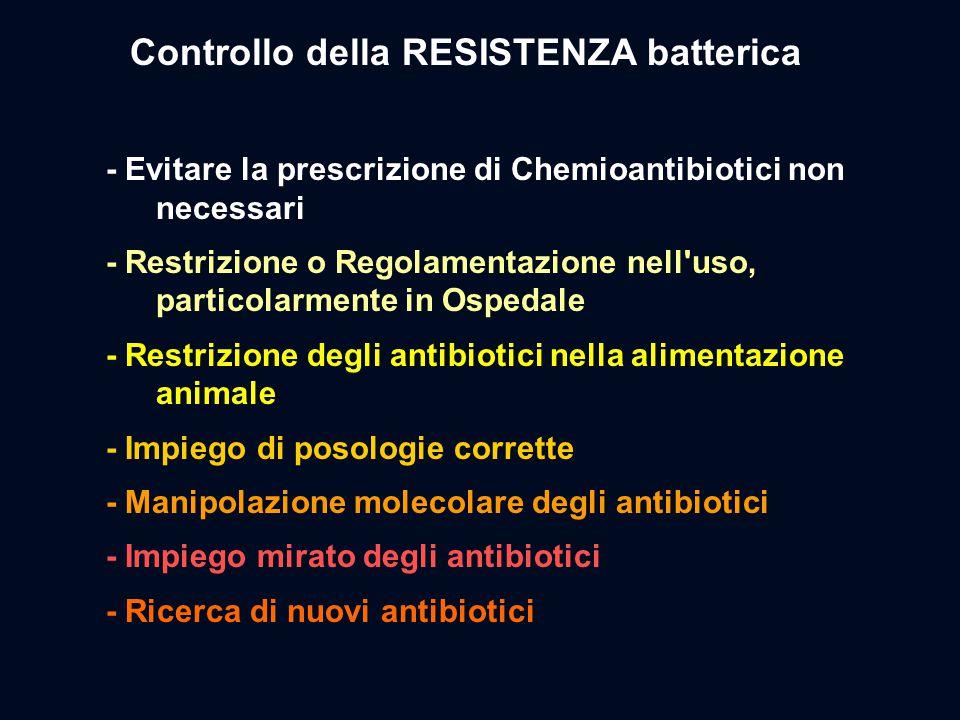 Controllo della RESISTENZA batterica
