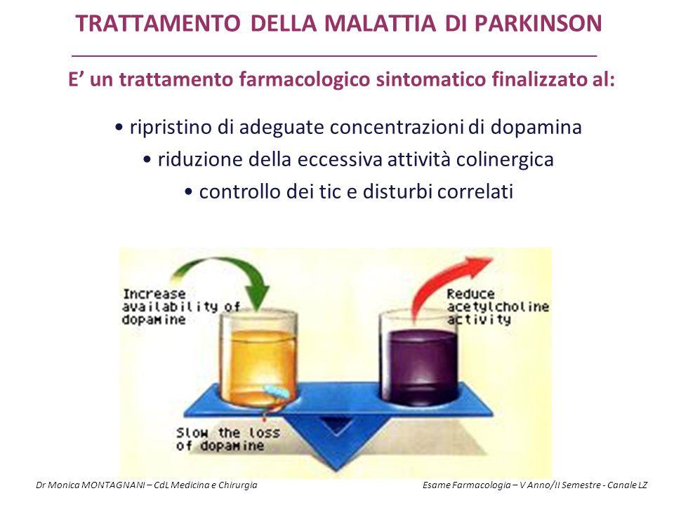 Trattamento della Malattia di Parkinson
